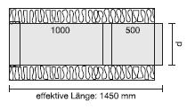 Rohr V4A Länge 1500/50 mm