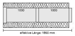 Rohr V4A Länge 2000/50 mm